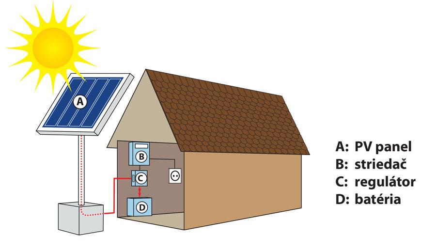 solar-house-1